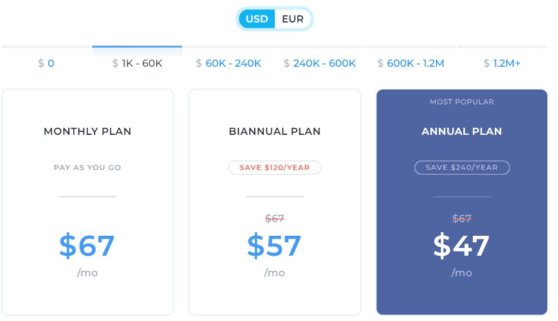 sellics-monthly-pricing